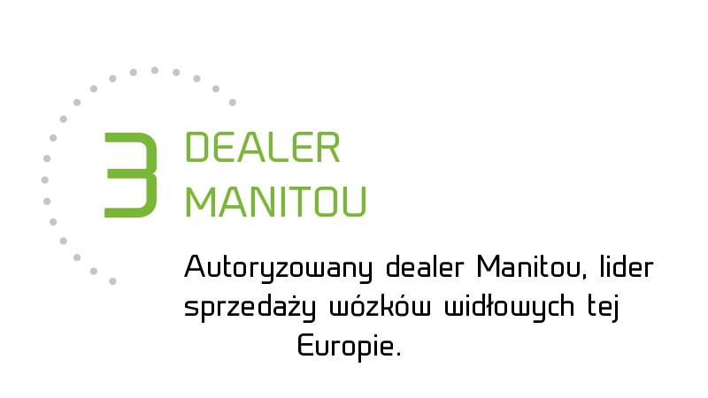 Dealer Manitou