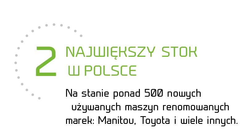 Największy stok w Polsce